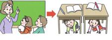 防災教育・防災訓練