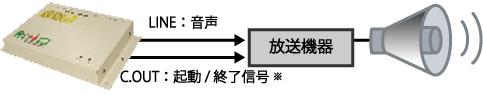 放送連動イメージ